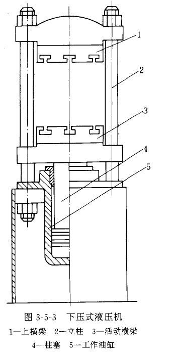 液压机丫33一30电路图
